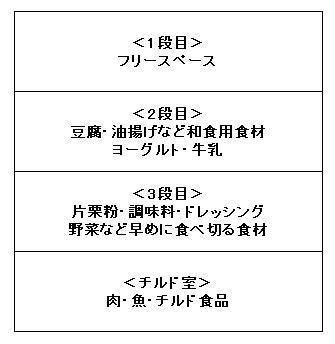 冷蔵室(201703)