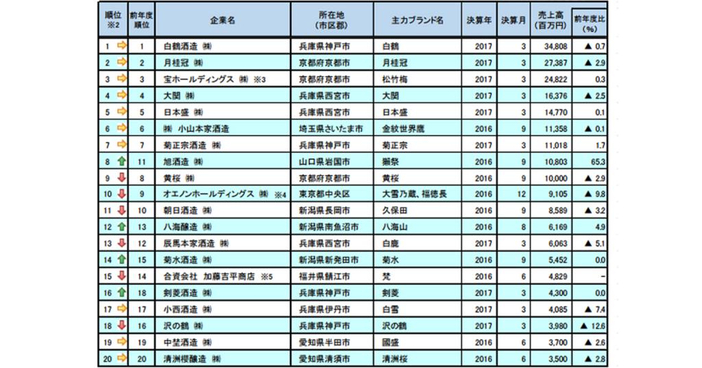 f:id:yukinosake:20180119063422j:plain