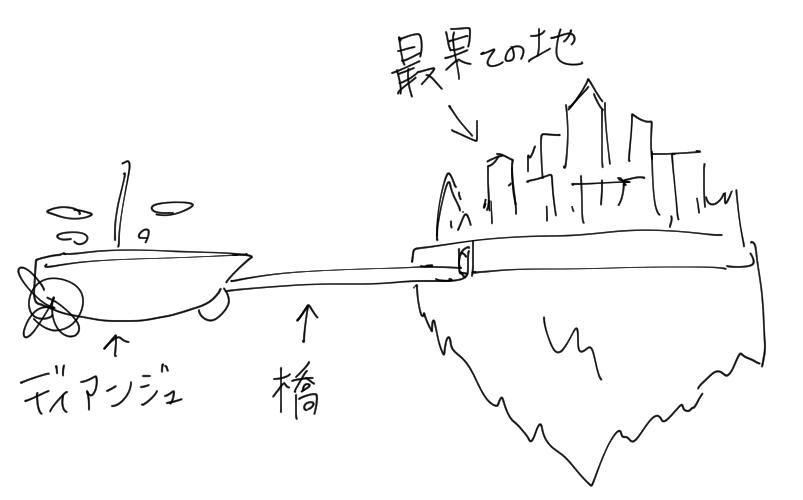 f:id:yukinosetsuna:20160806231336j:plain
