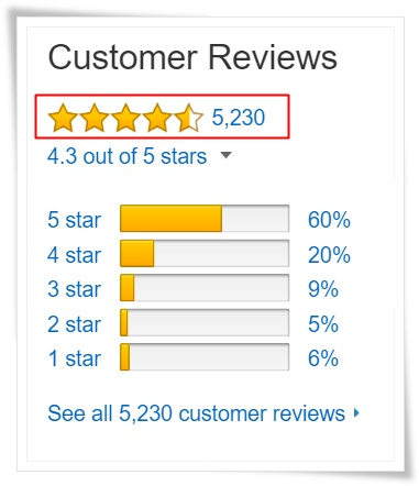 Amazon.comでCrest 3D White Whitestripsのレビュー数