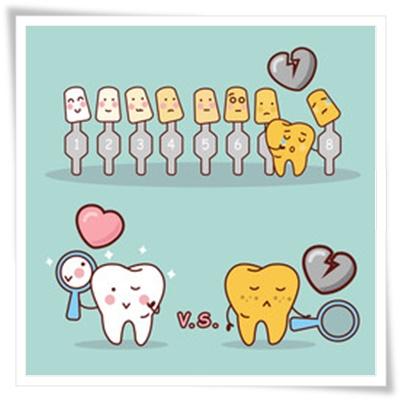 歯の色の変化