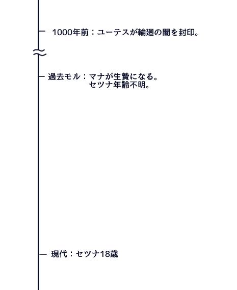 f:id:yukinosetsuna:20161014154820j:plain
