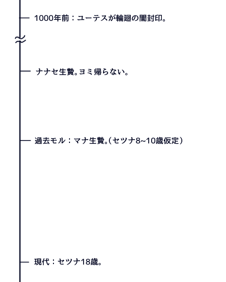 f:id:yukinosetsuna:20161015120352j:plain