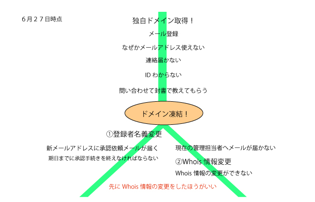 f:id:yukinosita-tamasudare:20200627094216j:plain