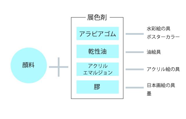 f:id:yukinosita-tamasudare:20200707113610j:plain