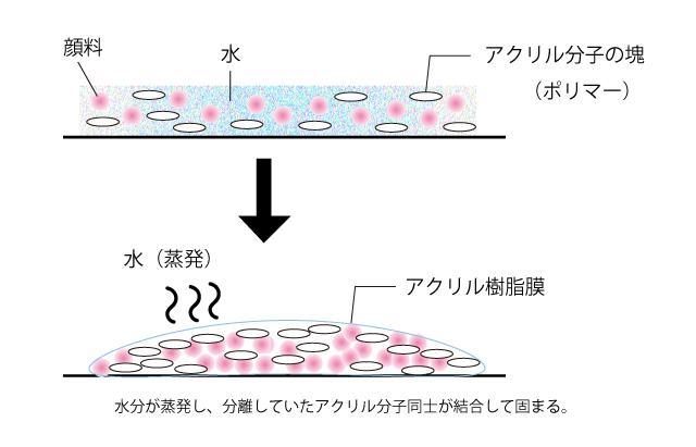 f:id:yukinosita-tamasudare:20200715134949j:plain