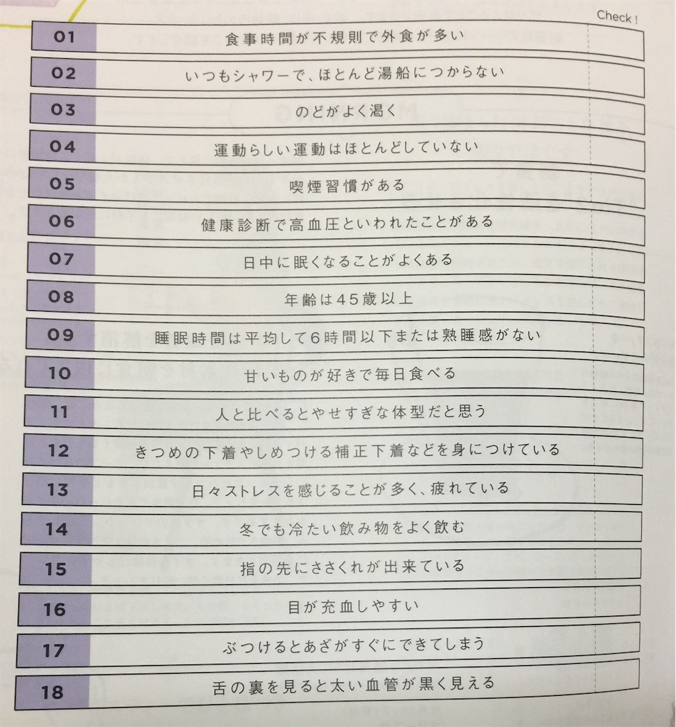 f:id:yukinosita-tamasudare:20210208204302j:image