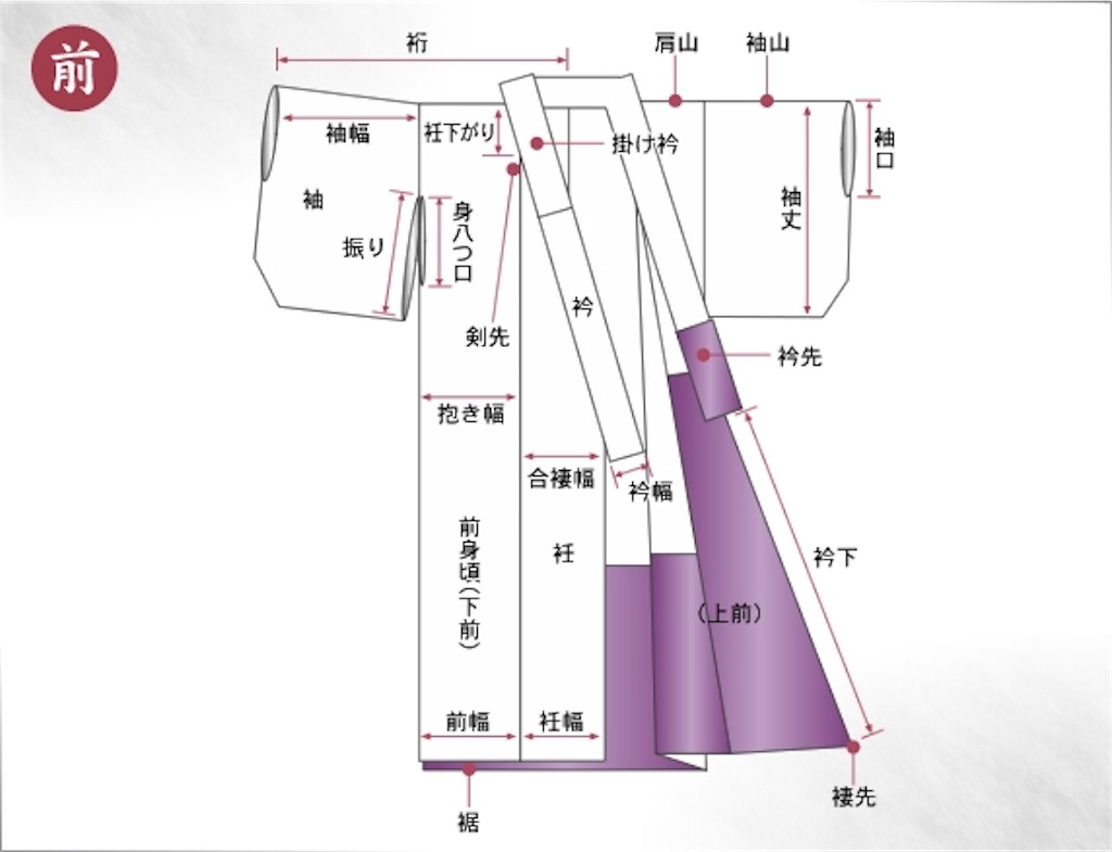 f:id:yukinosita-tamasudare:20210327135552j:image