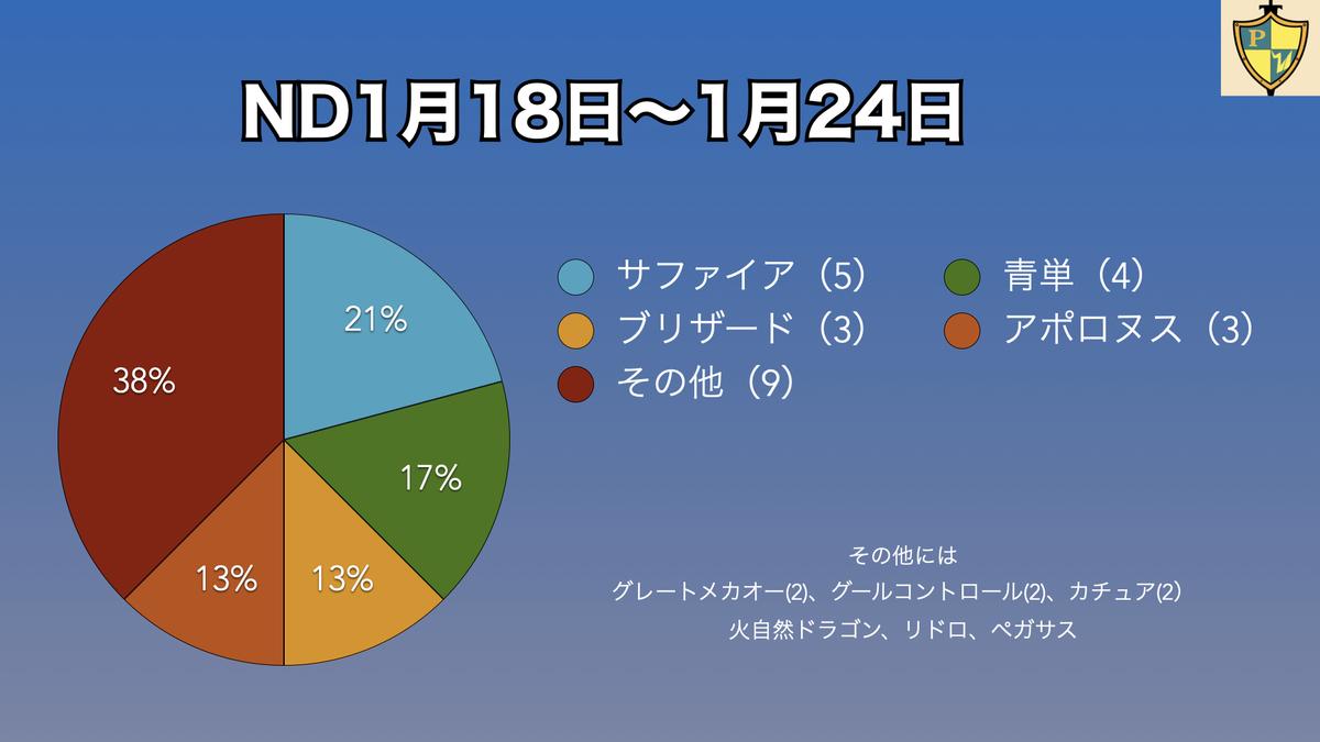 f:id:yukinouraginga:20210126121752j:plain