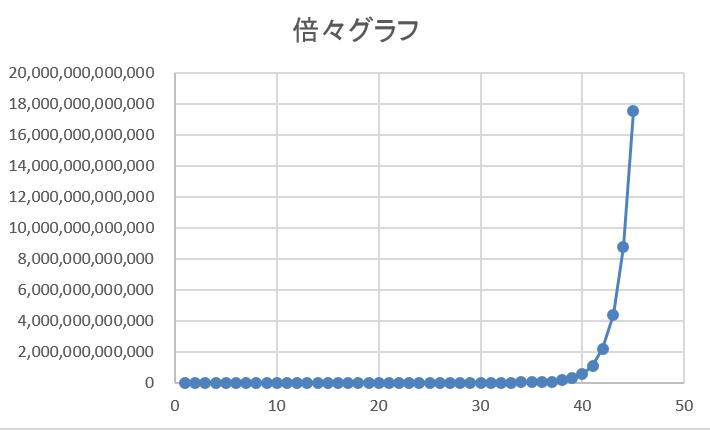 f:id:yukio111:20170717110445p:plain