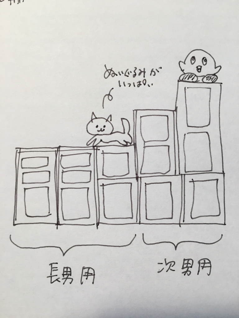 f:id:yukiomizuki:20160908134529j:plain