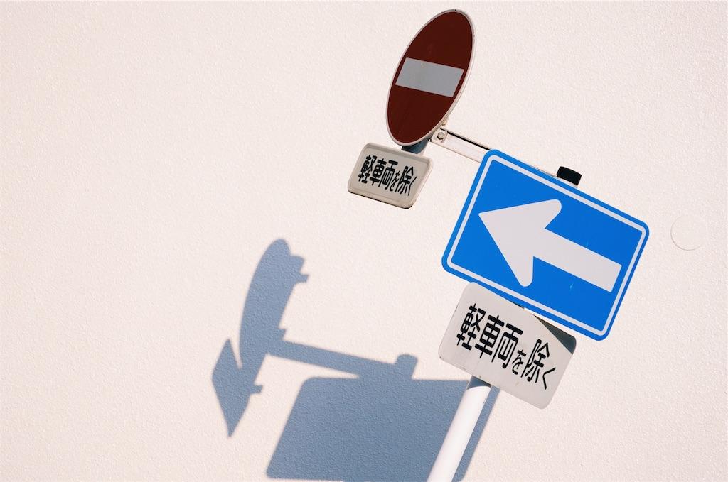 f:id:yukionoda:20190218195935j:image