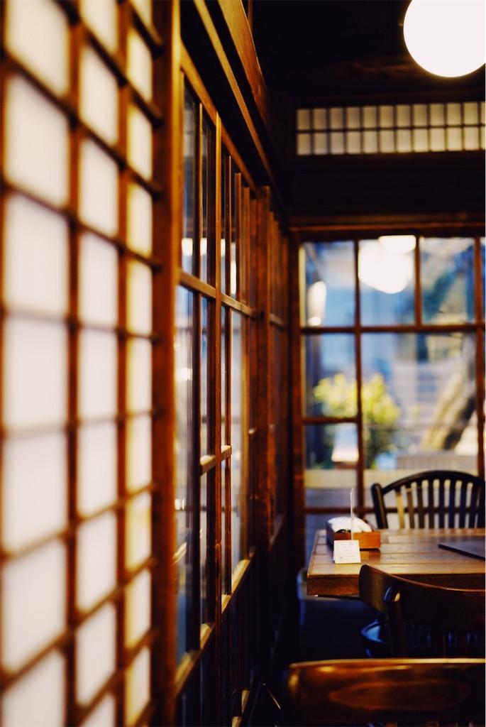 f:id:yukionoda:20190219141605j:image