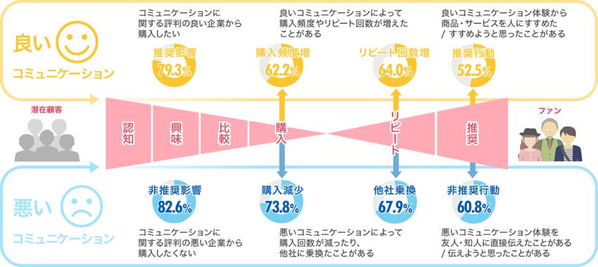 f:id:yukionoda:20191230144215p:plain