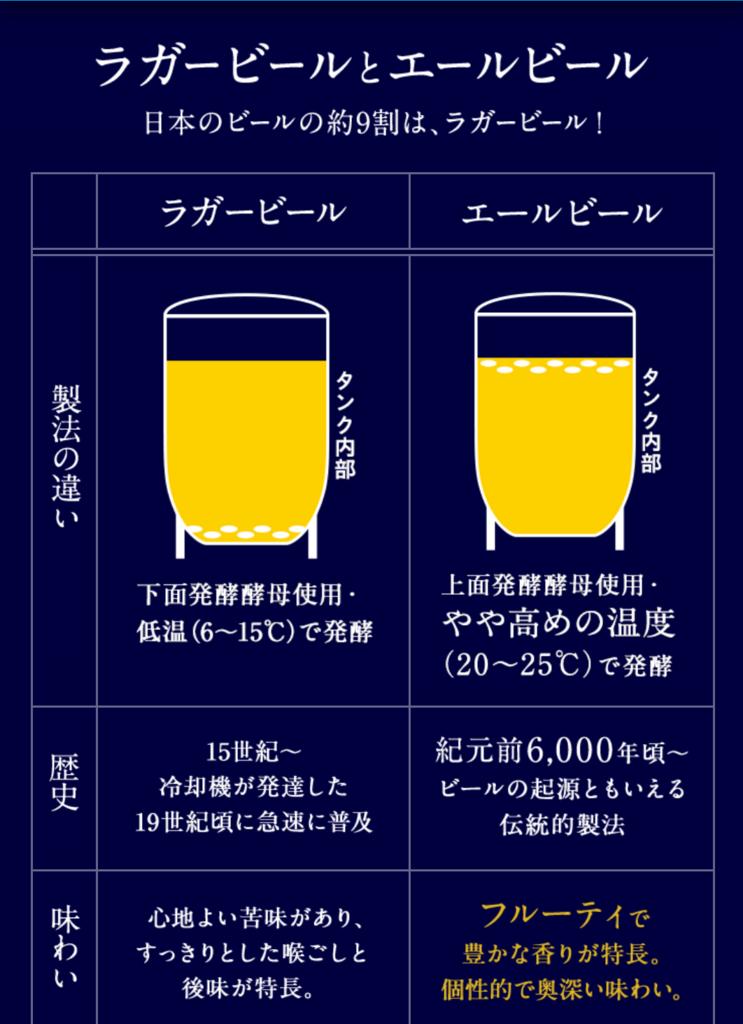 f:id:yukiosononoka:20180529142729p:plain