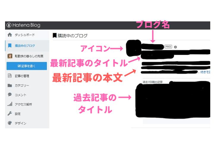はてなブログダッシュボードの購読中のブログの画像