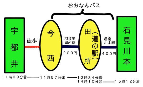 f:id:yukisigekuni:20180306224128j:plain