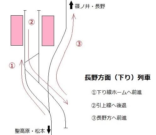 f:id:yukisigekuni:20180403153513j:plain