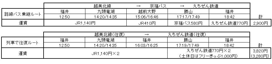 f:id:yukisigekuni:20180424165237j:plain