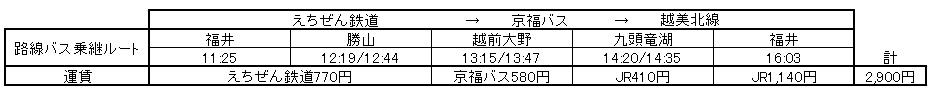 f:id:yukisigekuni:20180424172214j:plain