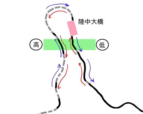 f:id:yukisigekuni:20180523000244j:plain
