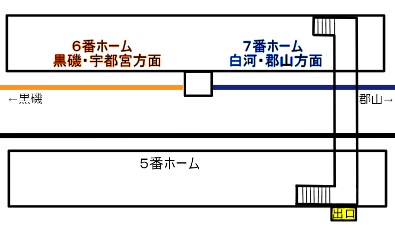 f:id:yukisigekuni:20190707154933p:plain