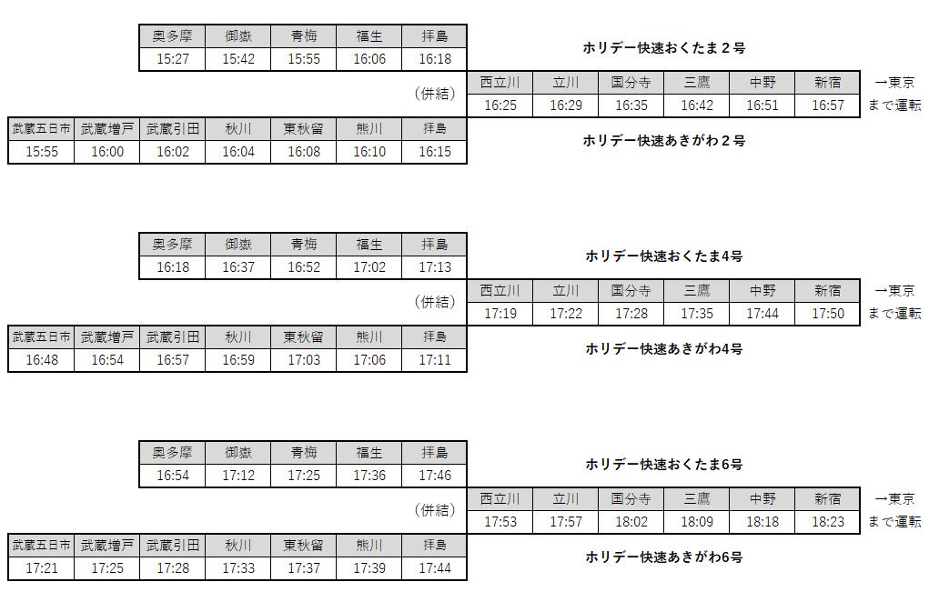 f:id:yukisigekuni:20191020005835p:plain