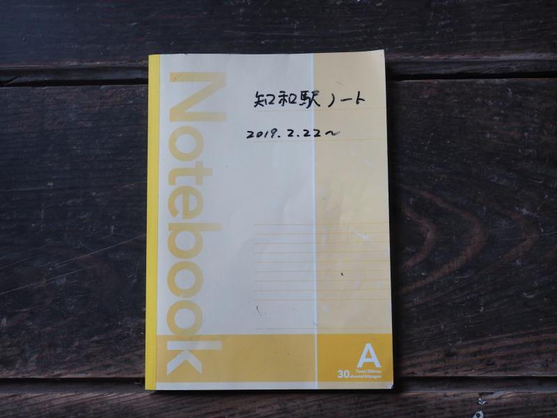 f:id:yukisigekuni:20200211133443j:plain