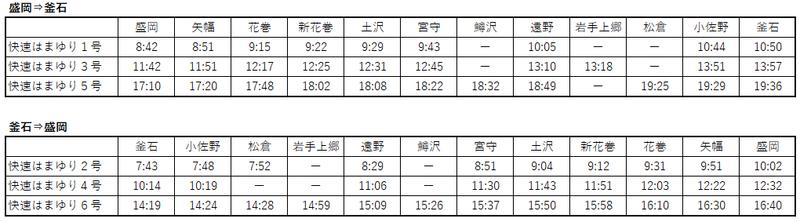 f:id:yukisigekuni:20210105214424p:plain