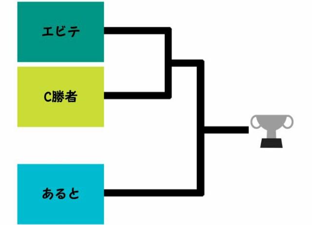 f:id:yukitanpoke:20160923002643j:image