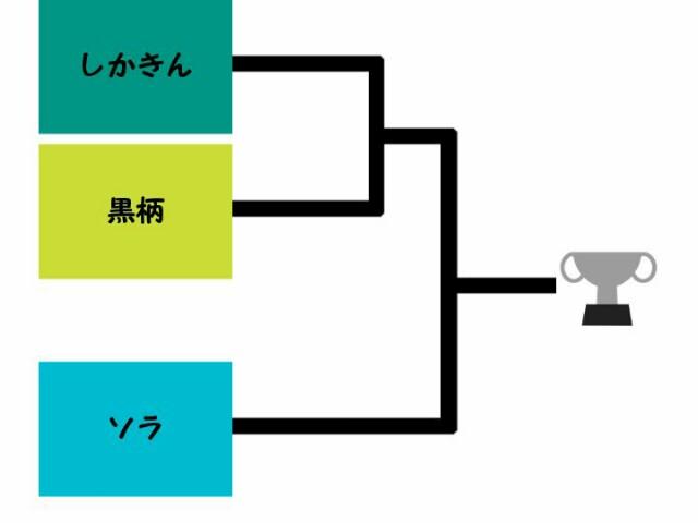 f:id:yukitanpoke:20160923002647j:image