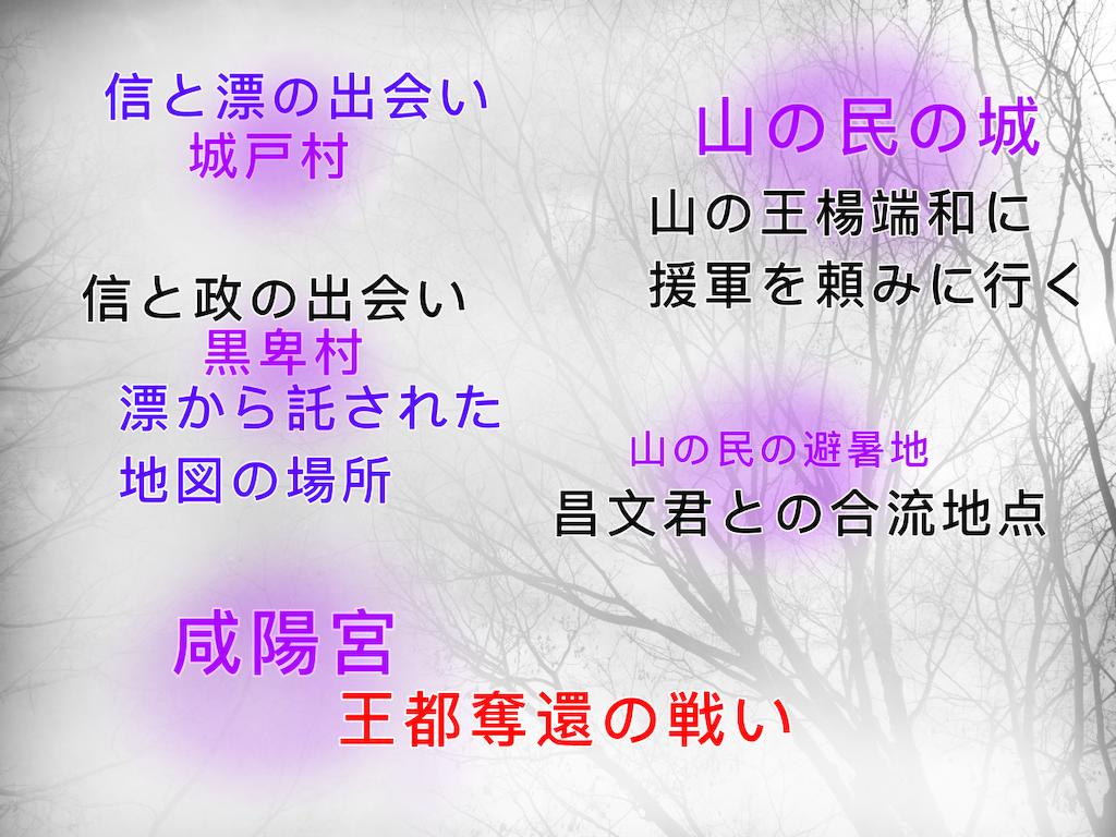 f:id:yukitarot1967:20200527203343p:image