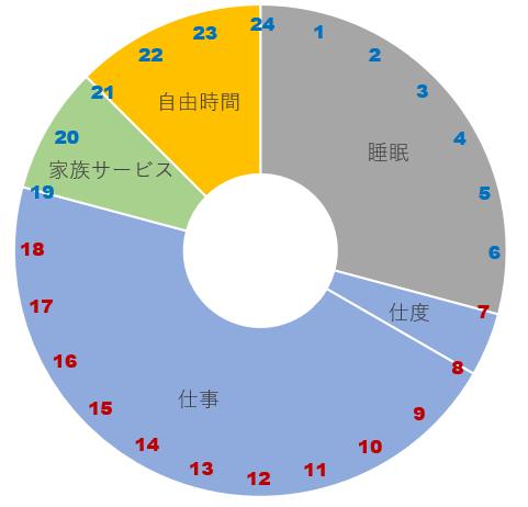 f:id:yukito_m:20190104205019p:plain