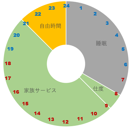 f:id:yukito_m:20190104205459p:plain