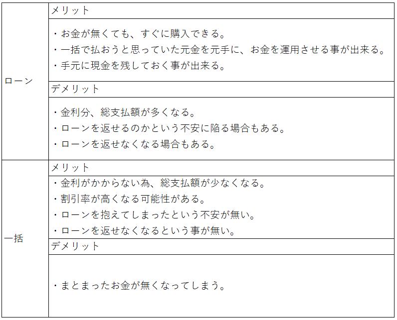 f:id:yukito_m:20190105211738p:plain