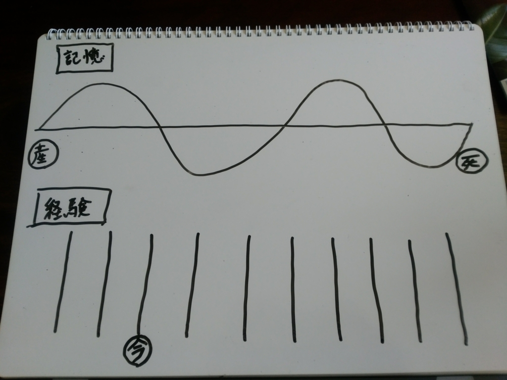 f:id:yukiukix:20170201111152j:plain