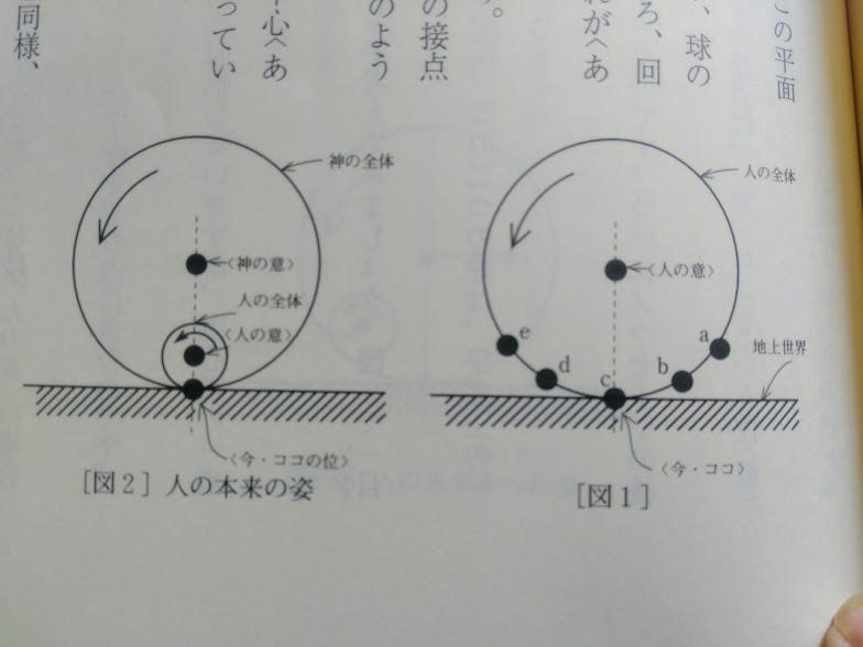 f:id:yukiukix:20171129154125j:plain