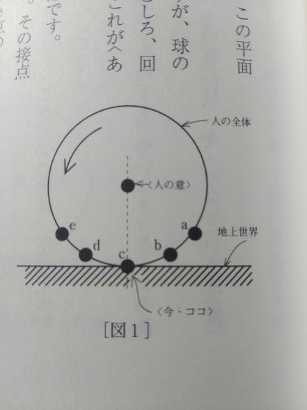 f:id:yukiukix:20171129154226j:plain