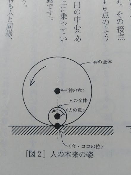 f:id:yukiukix:20171129155511j:plain