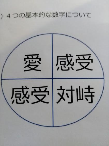 f:id:yukiukix:20180308163326j:plain