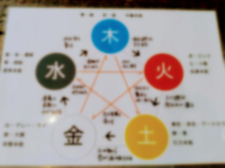 f:id:yukiukix:20180501075010j:plain