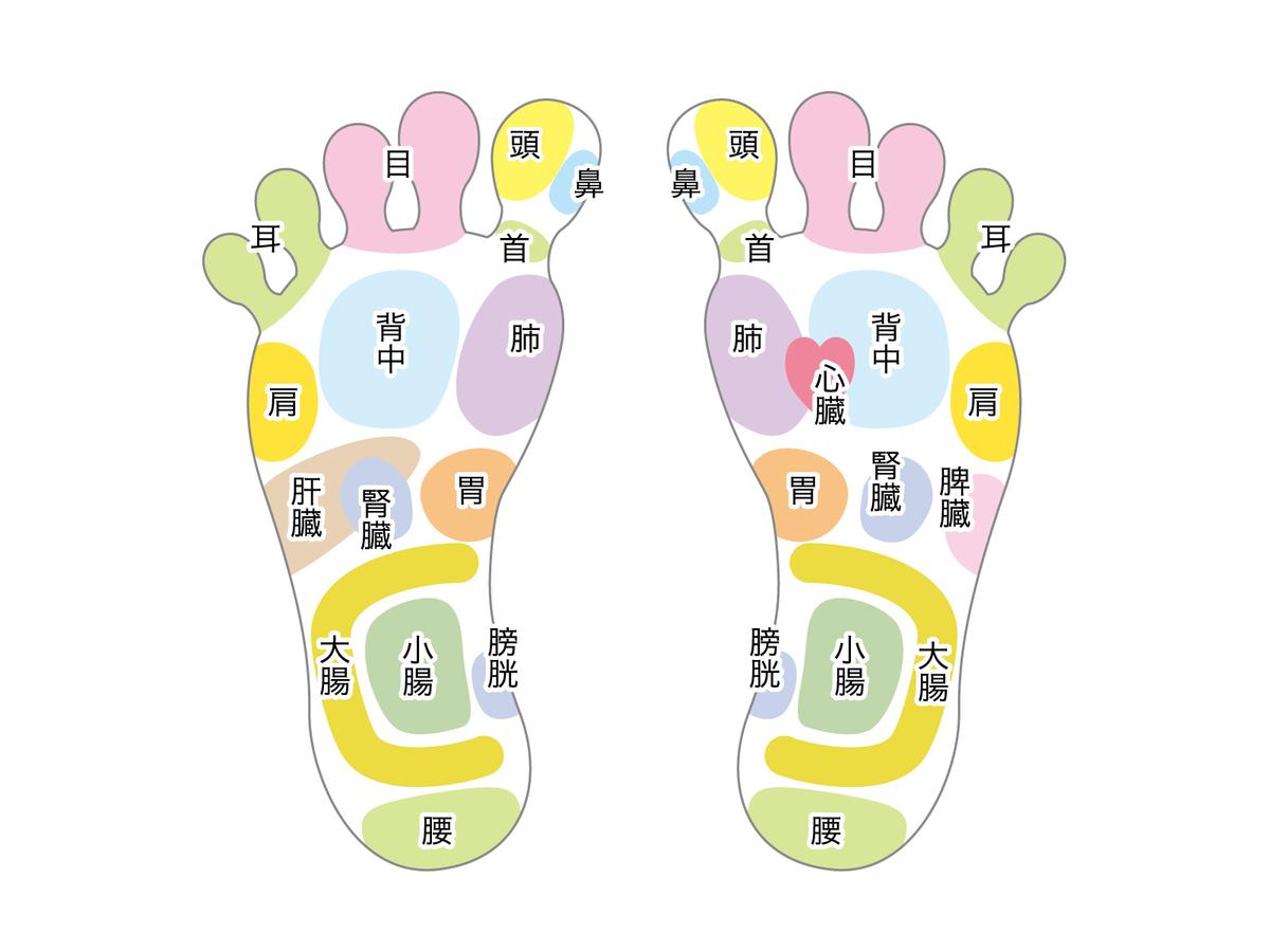 f:id:yukiukix:20210112171952j:plain