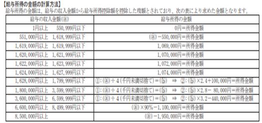 f:id:yukiumeko:20201115231624p:plain