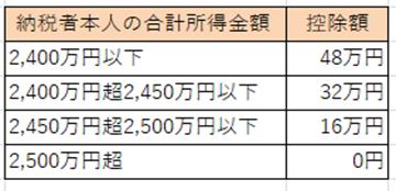 f:id:yukiumeko:20201115233455p:plain