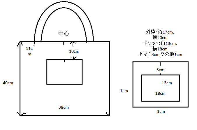 f:id:yukiusagi-home:20191219143621p:plain