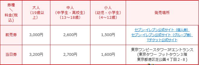 f:id:yukiusagiv:20161123233046p:plain