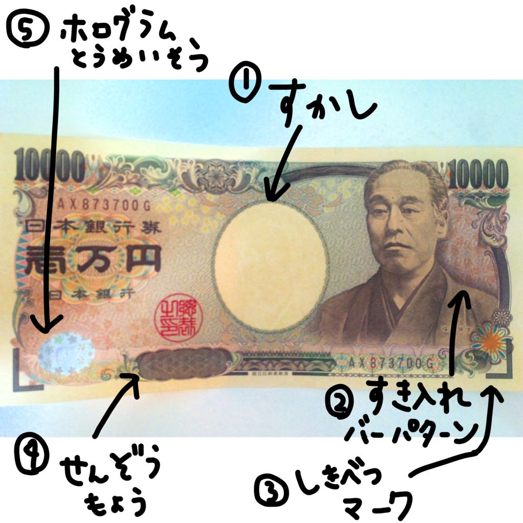 f:id:yukiusagiv:20161211195121p:plain
