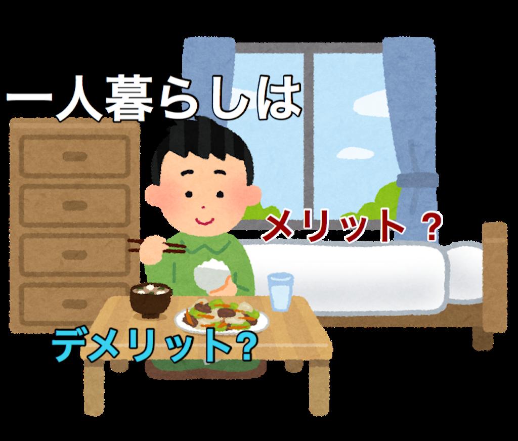 f:id:yukixmuu:20191202223316p:image