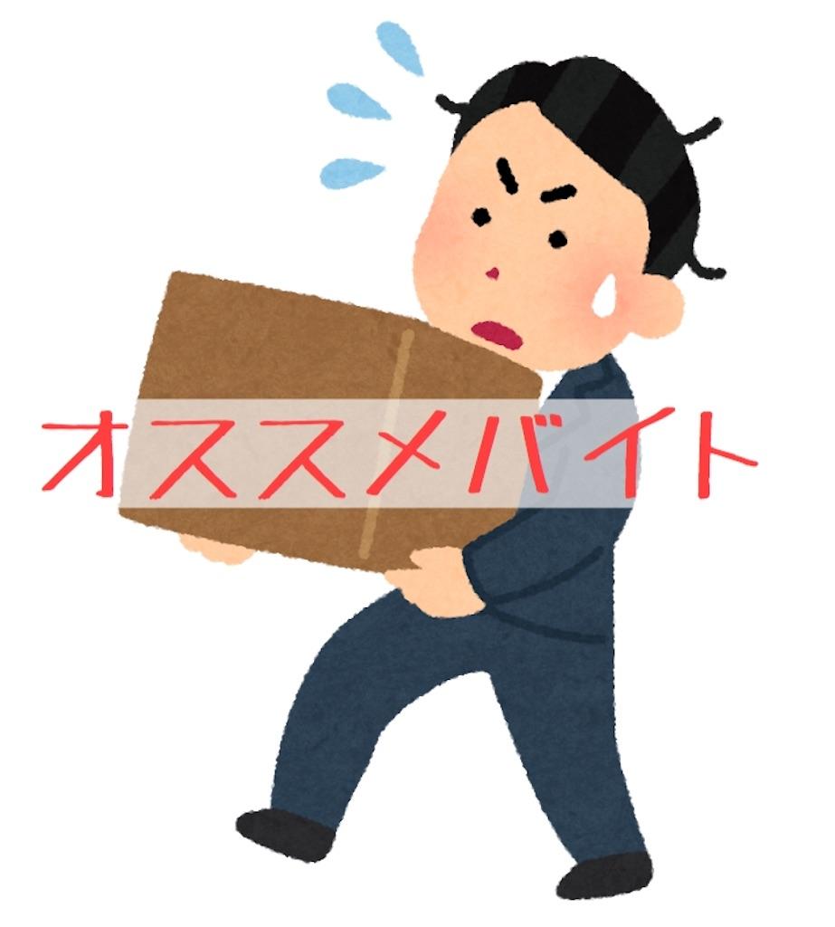 f:id:yukixmuu:20200109225928j:image