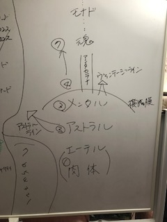 f:id:yukiyamamoto:20180319074036j:plain